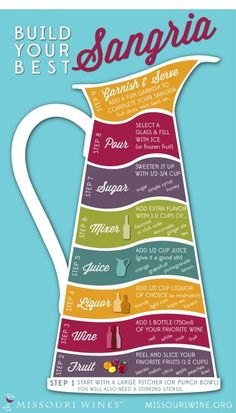 Choose Your Own Sangria Adventure! - thegoodstuff - - Pick a Sangria Recipe and you have a party! With unlimited choices with wine and fruit, there's a sangria recipe for everyone! Cocktails Bar, Party Drinks, Wine Drinks, Cocktail Drinks, Alcoholic Drinks, Sangria Wine, Tapas Party, Sangria Pitcher, Wine Parties