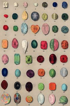 1921 Morgan Tiffany Chart of  Precious Semi-Precious and Gem Stones. $16.99, via Etsy.