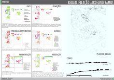 Urbanismo - Projeto II • Partido Geral • Requalificação Jardelino Ramos • 2015/2