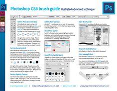 Photoshop CS6 Brush Cheat Sheet