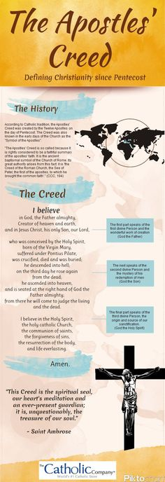 The Apostle's Creed Infographic: The history of the creed that we say as the first prayer of the rosary and prayed at Holy Mass.  Our fundamental beliefs.: