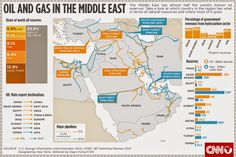The Middle East has almost half the world's known oil reserves. Take a look at which country in the region has what in terms of natural resources and where most of it goes. Middle East, Middle School, World Oil, Executive Jobs, Gas Service, Oil Refinery, Ap World History, Companies In Dubai, Learning