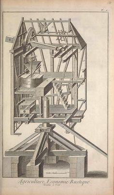 Windmill: t.1 (1762) - Recueil de planches, sur les sciences, les arts libéraux, et les arts méchaniques : - Biodiversity Heritage Library