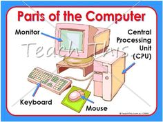 simple essay on computer Parts of the Computer - Printable Teacher Resources and Activities . Free Resume, Teacher Resources, English Language, Sample Resume, Image Search, Printables, The Unit, Activities