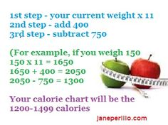 21 Day Fix - Diet and Weight Loss Made EASY - The first week!