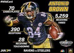 WR - Antonio Brown