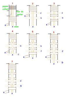 Ce type d'habillage se fait sur des anses en cerceau comme dans les paniers des Appalaches. Voir aussi le pas à pas de l'anse tressée. Principe La partie de l'anse à tresser (poignée) est représentée vers le bas. A: éclisse de la longueur de la partie...