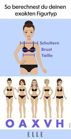 Calculate figure type: How it works correctly ELLE – Fitness and Health Advice Fitness Workouts, Fitness Motivation, Mode Plus, Casual Jumpsuit, Body Shapes, Body Care, Nice Dresses, Fashion Beauty, Beauty Hacks