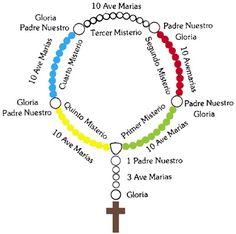 """Reli en """"Los Dragos"""": Santo Rosario: su origen y su historia                                                                                                                                                                                 Más"""