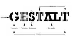 A Gestalt é um movimento de estudos da psicologia moderna que surgiu em meados de 1870 para entender melhor a teoria das formas. O uso da Gestalt está sempre presente nos projetos de um designer gráfico seja de forma inconsciente ou não.