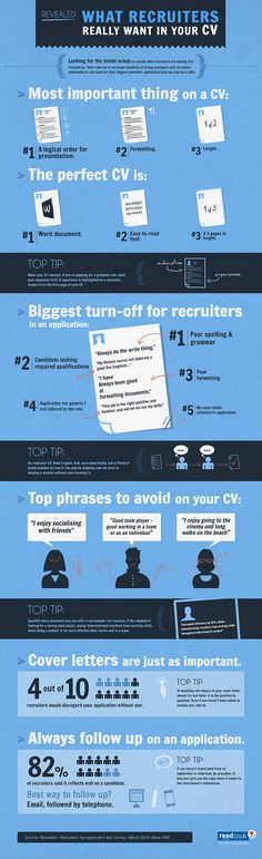 REVEALED: What Do #Recruiters Really Want to See On Your #cv? #Infographic