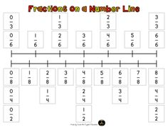 Fraction Number Line and Comparing Fractions from Under the Crystal Chandelier on TeachersNotebook.com -  (5 pages)  - This file relates fractions with denominator of 2, 3, 4, 6, and 8 on a number line and an assignment to practice those skills.