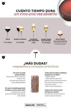 Infografía: Cuanto tiempo dura un vinos una vez abierto - Por Amarás El Vino http://www.amaraselvino.com/infografia-cuanto-tiempo-dura-un-vino-abierto/ #amarasElVino #ReciclarVino #winelovers