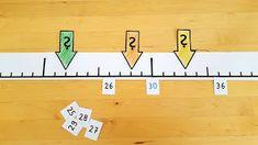 438 best Mathe images on Pinterest in 2018 | Kids math, Kindergarten ...