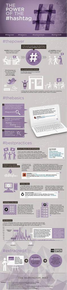 El poder del #hashtag + mejores prácticas