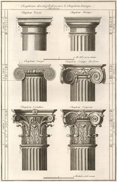 Greek Architecture: Here is a drawing of some orders of Greek Column capitals. Corinthian, Ionic, and Doric. The Corinthian columns are very ornate and have slender columns often decorated with leaves and scrolls. Ionic columns are very thin and small and usually stand at the base. Doric columns are bulky and smooth. These columns are often plain compared to the other two columns.