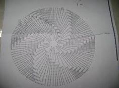 Resultado de imagem para graficos de tapetes em croche redondo