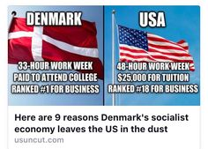 USA vs Denmark