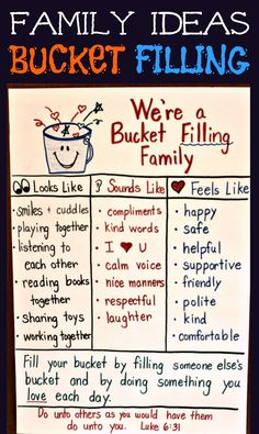 Bucket filling conversation/chart - would be a good Monday night activity and easy to refer back to.