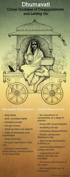 Dhumavati, Crone Goddess of Disappointment and Letting Go