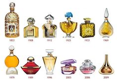 This website is about a man& admiration for the famous French perfume house of Guerlain. Calling all honey bees and Guerlainophiles! Antique Perfume Bottles, Vintage Perfume, Perfume Oils, Flowerbomb Perfume, Beautiful Perfume, Fashion And Beauty Tips, Perfume Collection, Famous French, Website