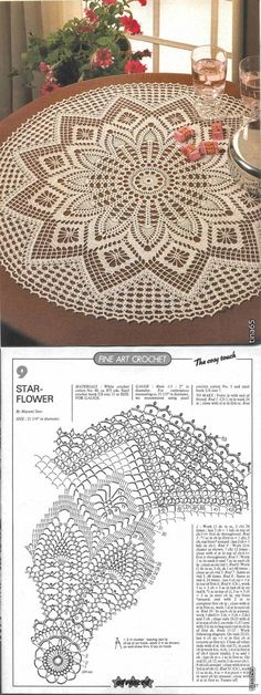 """ Deniz \""Large star or flower shaped doily pattern\"", \""This post was discovered by Bea\"""", ""Crochet rug crochet carpet doily lace rug by eMDesignBou Filet Crochet, Crochet Doily Diagram, Crochet Doily Patterns, Crochet Chart, Thread Crochet, Crochet Motif, Crochet Designs, Crochet Stitches, Crochet Patron"