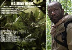The Walking Dead Infographs - Album on Imgur