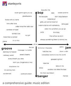 literally all of these songs fuck man My Tumblr, Tumblr Funny, Funny Memes, Hilarious, Music Mood, Mood Songs, Song Playlist, Playlist Ideas, Song Suggestions