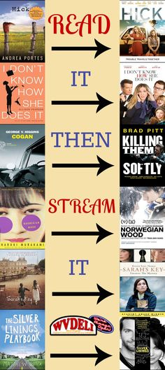 WVDELI now offers streaming video. Use your library card to watch feature films, television shows, and more on your PC or mobile device. Not sure where to start? Check out one of these ebooks (or audiobooks) and then stream the film version.