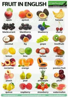 Fruit In English.