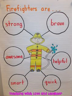 Traits of Firefighters Graphic Organizer