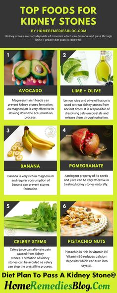 TOP FOODS FOR KIDNEY STONES TREATMENT Kidney Detox Cleanse, Natural Kidney Cleanse, Natural Kidney Stone Remedy, Healthy Kidneys, Clean Kidneys, Healthy Eating, Healthy Brain, Kidney Recipes, Cancer Fighting Foods
