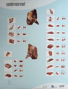 www.vers-inspiratie.nl upload images slagersvak Vleesbewerken Snit Originelen Voorvoet-O.jpg