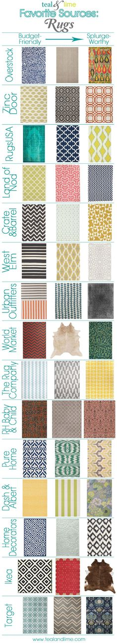 Great Sources for Area Rugs!