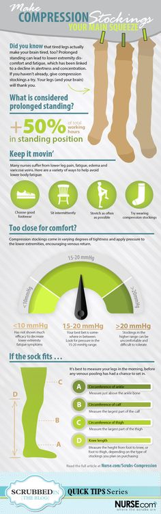 med fit perdita di peso medica denver co
