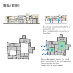 Image result for courtyard typologies Basement House, Fountain, Floor Plans, Cool Stuff, Image, Cool Things, Water Well, Water Fountains