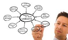 Digital Marketing #searchengineoptimizationaccreditations