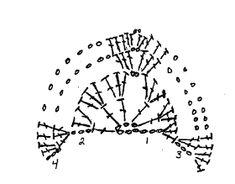 Au Crochet qui m'aille...: Mon châle libellule Crochet Motifs, Crochet Poncho, Butterfly Stitches, Prayer Shawl, Blog, Bonnets, Passion, Patterns, Shawl