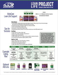 www.advocare.com/11061895  It takes 21 days to create a habit - Imagine where you can be with a full 28 days!