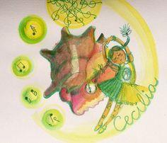 Ilustraciones de tu nombre. Sabrinasampere@gmail.com