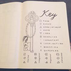 Key layout in bullet journal