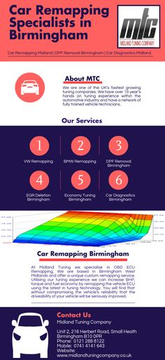 Car Remapping Specialists In Birmingham | uCollect Infographics