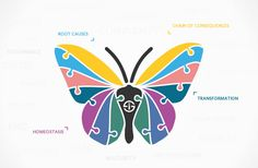 Business-transformation-butterfly.jpg (600×394)