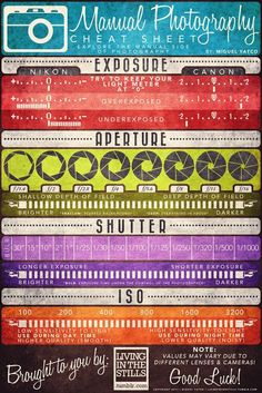 Photography Cheat Sheet | via #BornToBeSocial - Pinterest Marketing http://minivideocam.com/how-to-choose-the-best-camera-for-youtube/
