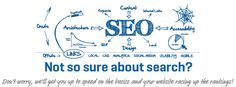 San Diego SEO Company - affordable San Diego SEO Firm. Compared to other SEO companies we actually GET you ranked.