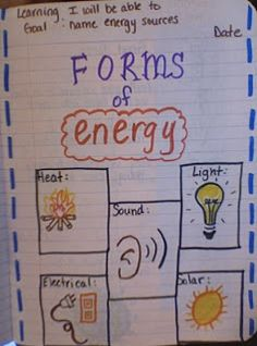 Great charts & notebook ideas for energy and matter