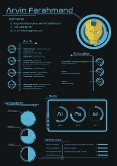 Infographic CV Infographic, Industrial, Map, Education, Design, Infographics, Maps, Educational Illustrations, Design Comics