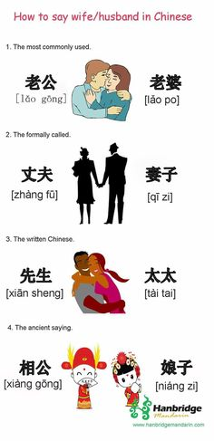 how to say husband/wife in Chinese in different situations