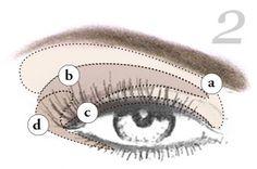 Natürliches Augen Make-up