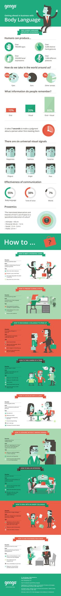 How to Use Your Body Language to Be Successful in Business [Infographic] (via @HubSpot]